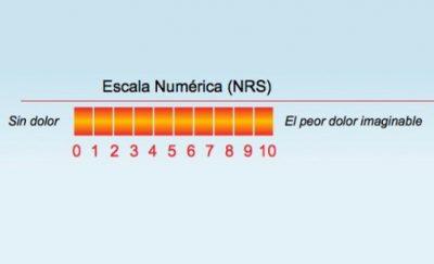 escala-numerica1-640×135